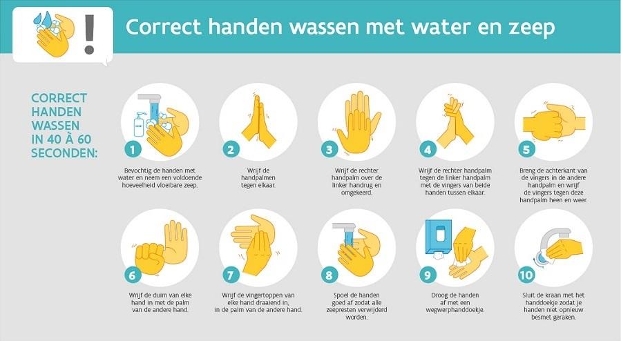 instructies-handen-wassen-met-water-en-zeep_feb2020 (1)
